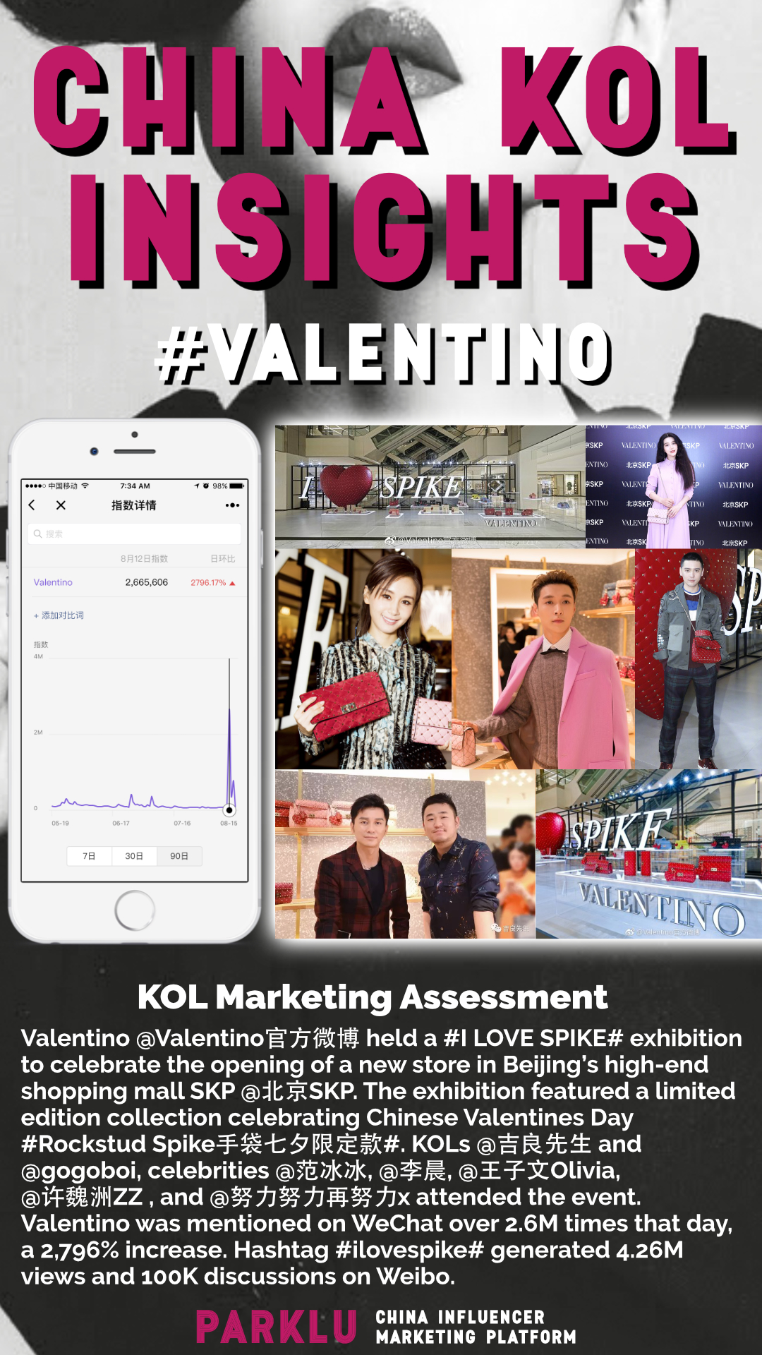 Valentino Uses China Influencers marketing there new store