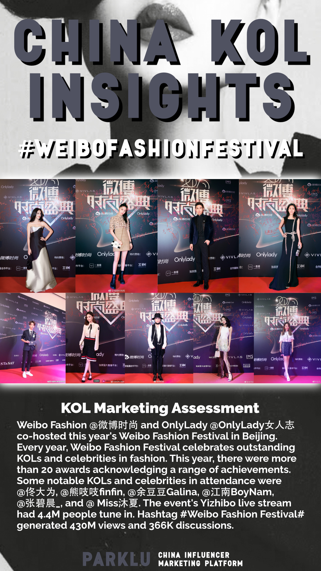 Weibo Fashion Festival Celebrates Fashion KOLs & Celebrities