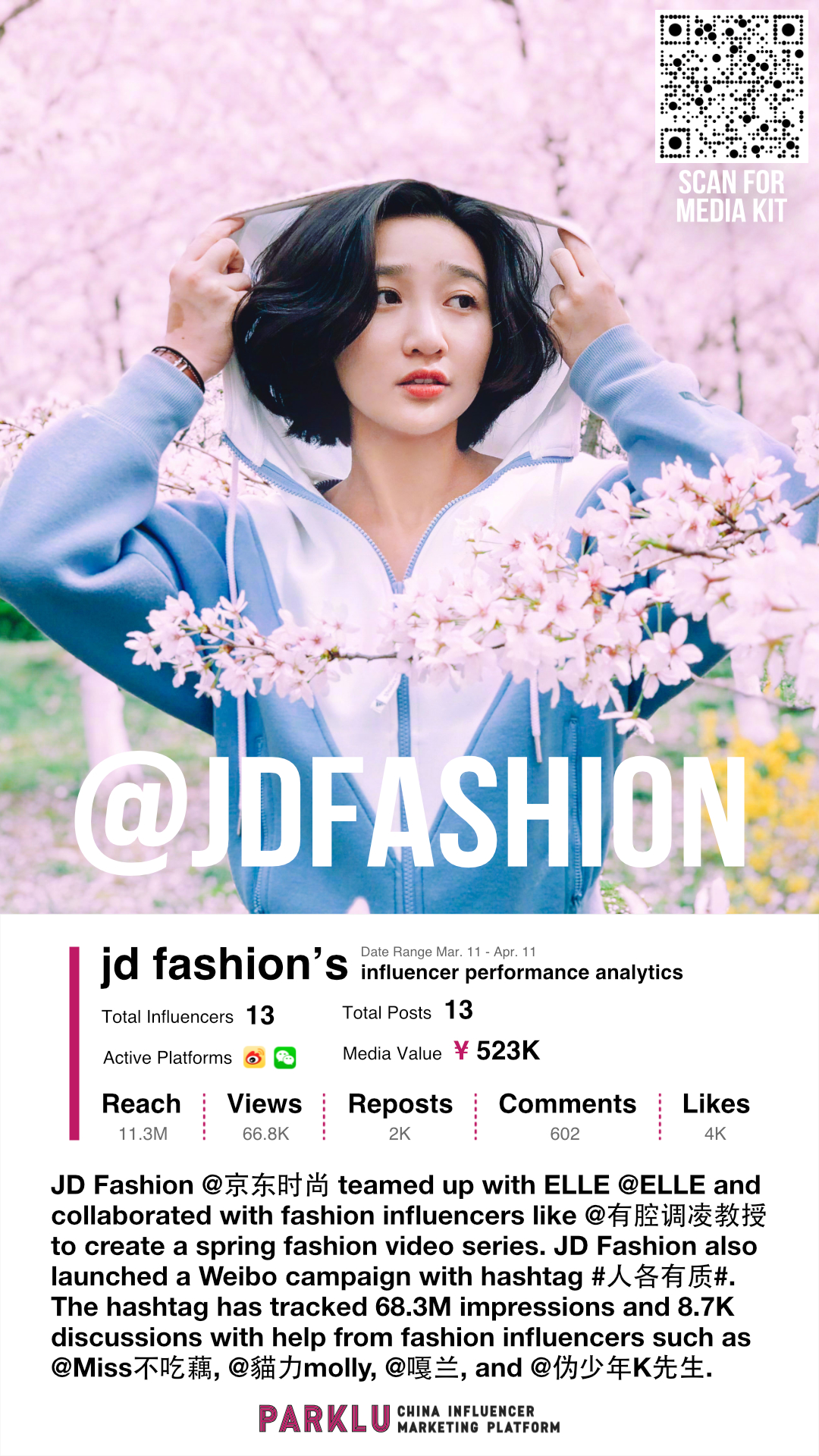 JD Fashion & ELLE Collaborate with Fashion Influencers