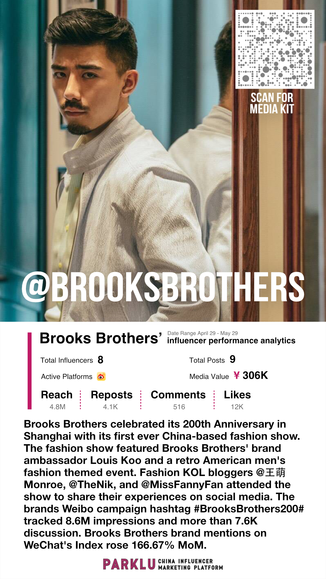 Brooks Brothers 200th Anniversary Fashion KOL Bloggers