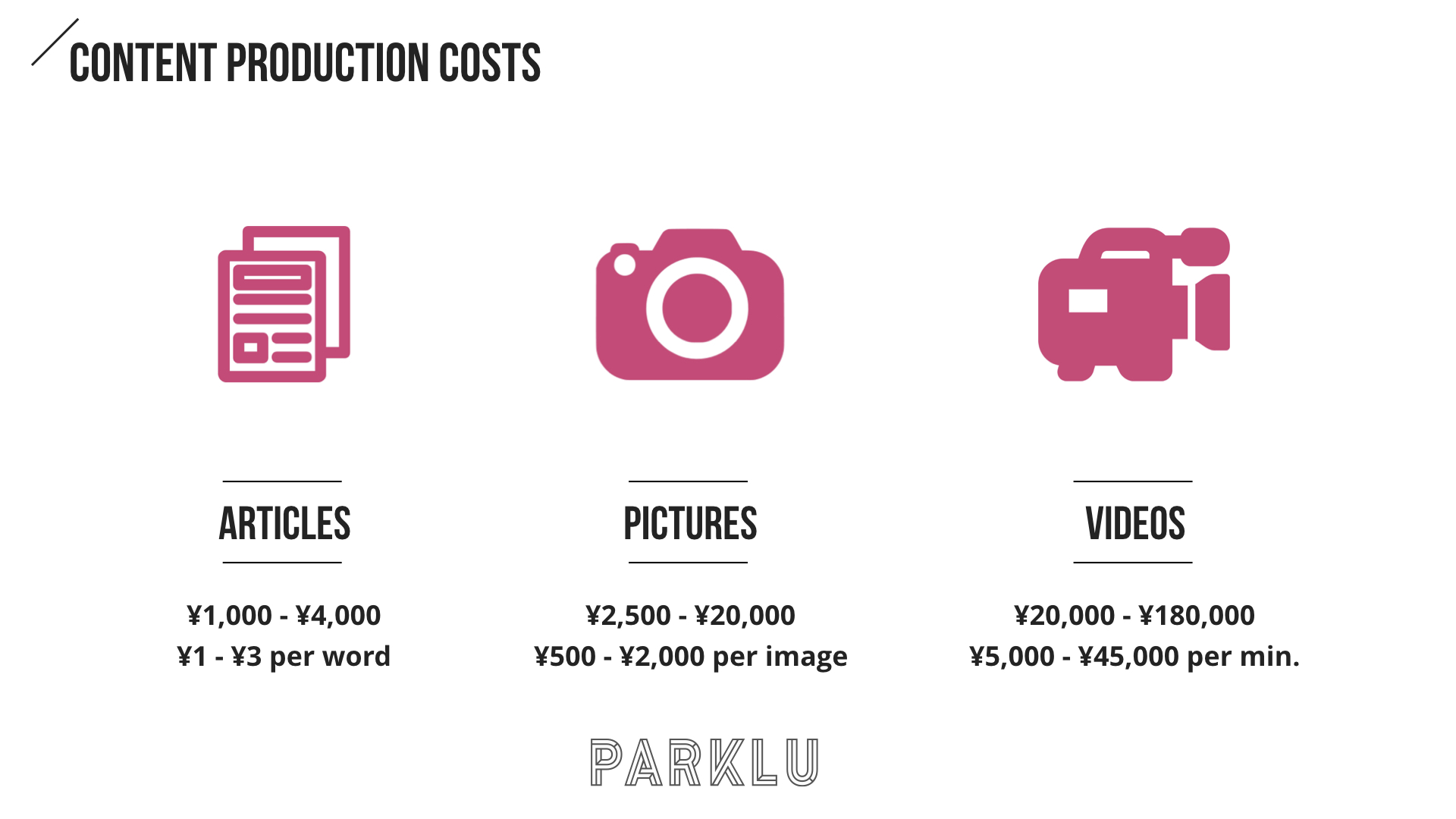 KOL Content Production Costs