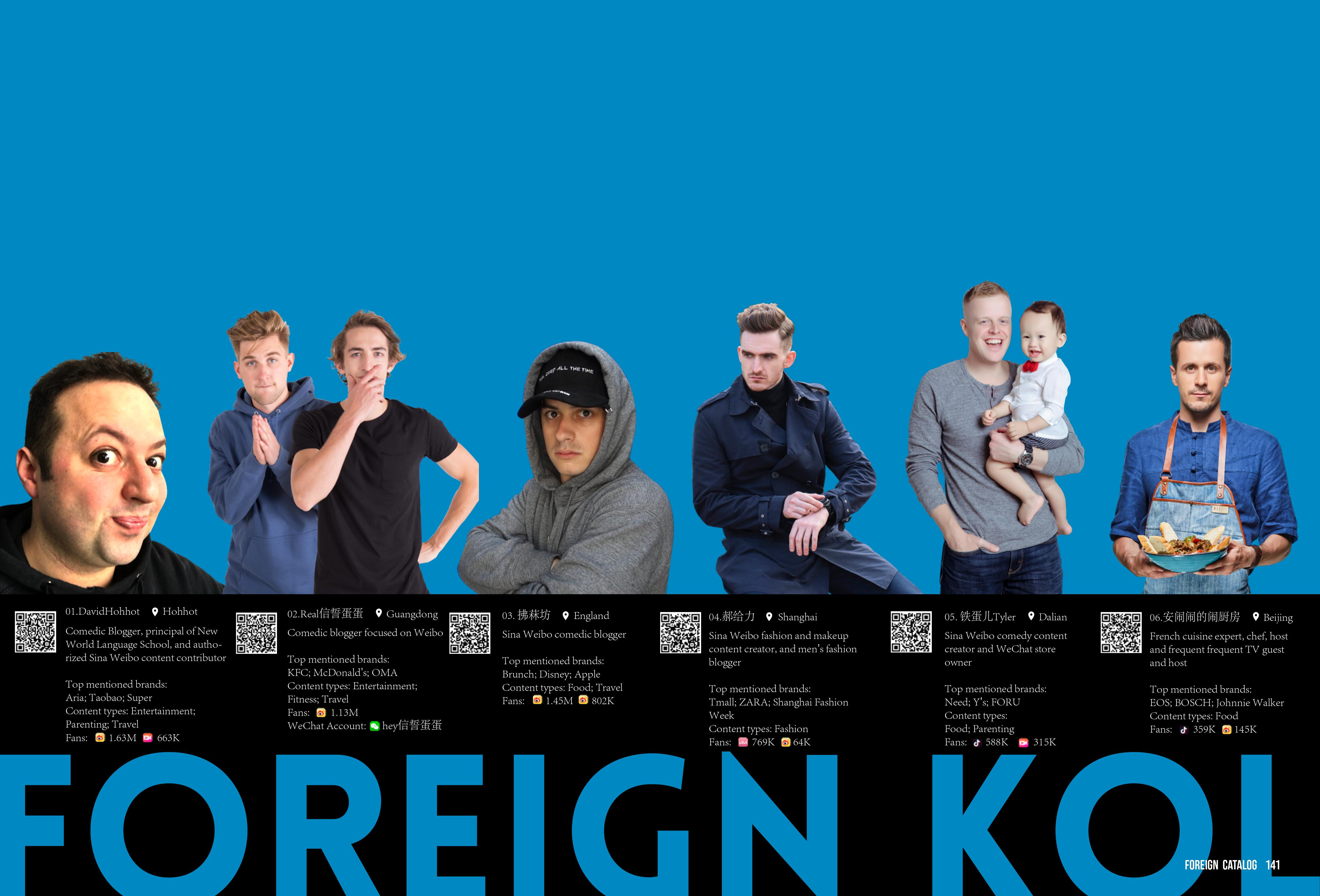 Foreigner KOL Catalog Featuring China Top Influencers