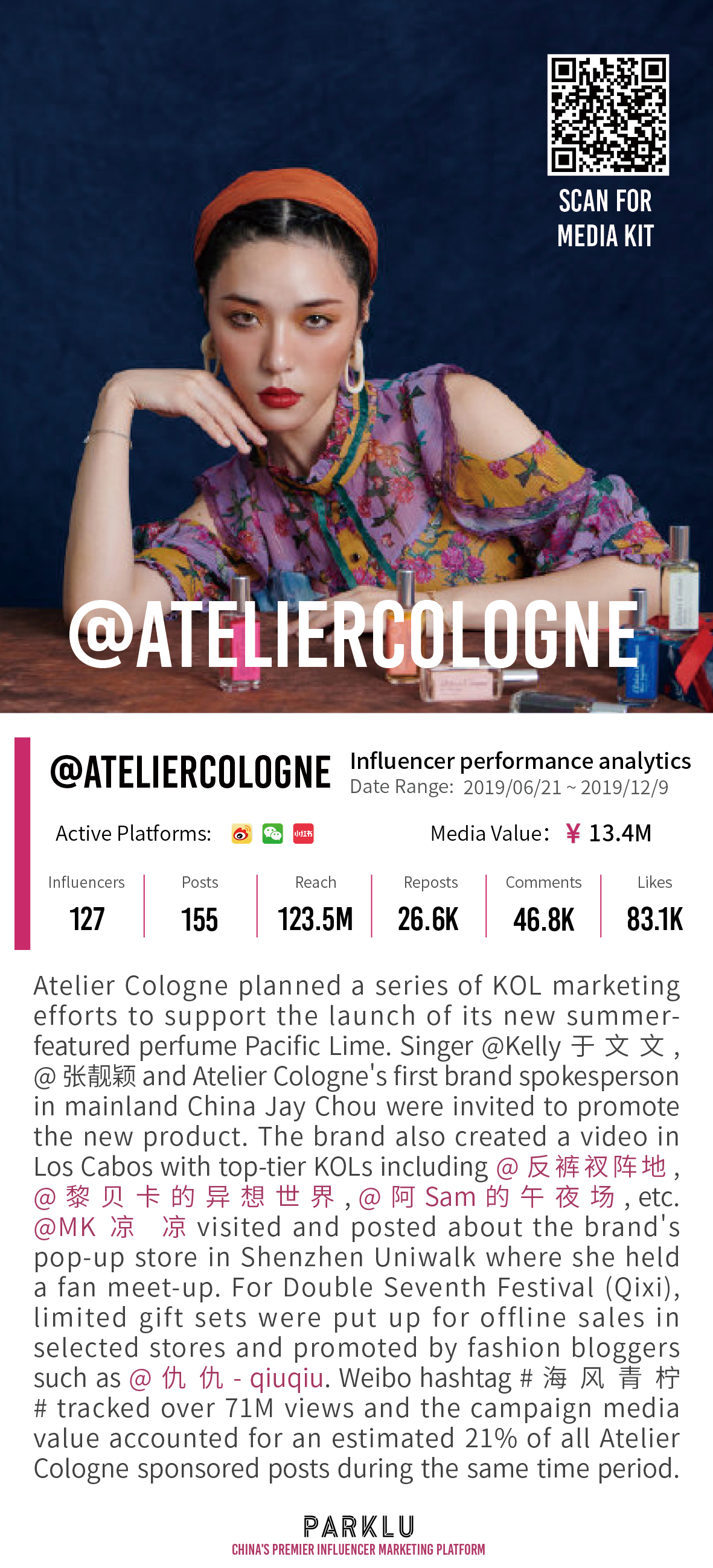 Atelier Cologne New Perfume