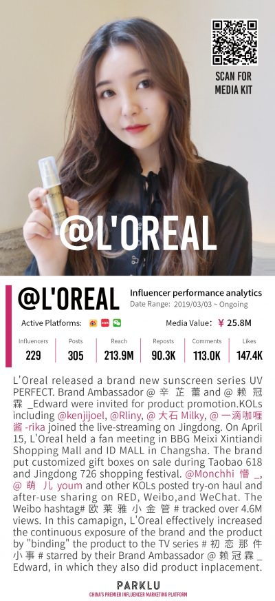 L'Oreal New Sunscreen