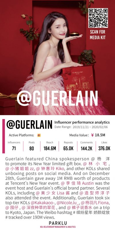 Guerlain New Year Gift Box