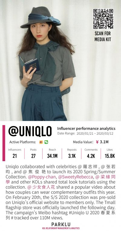 Uniqlo 2020 Spring/Summer Collection