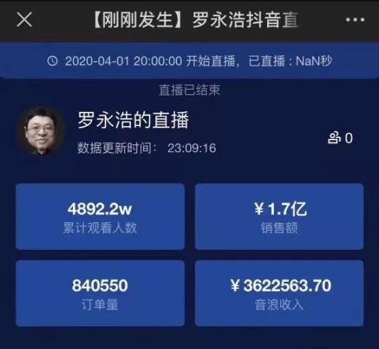Luo Yonghao's live streaming on Douyin