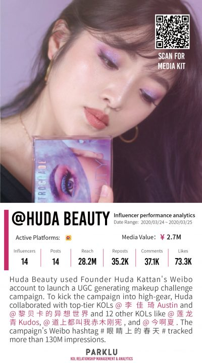 Huda Beauty Makeup Challenge Campaign