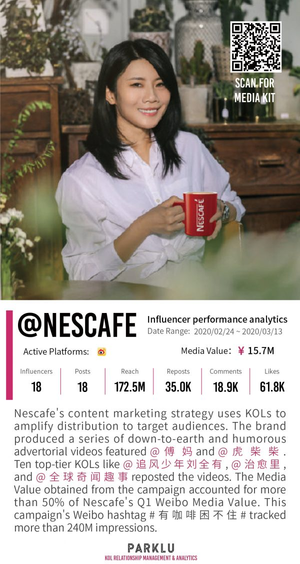 Nescafe Video Promotion