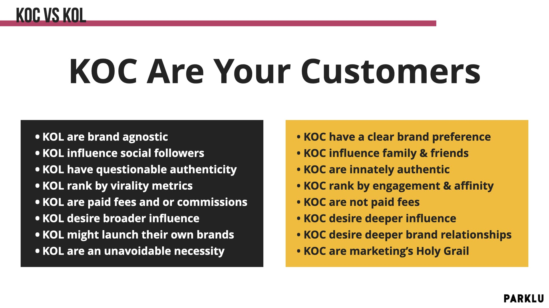influencer (KOL & KOC) marketing