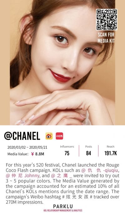 Chanel New Lipstick