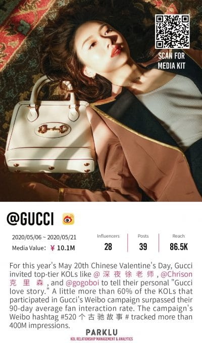 Gucci love story