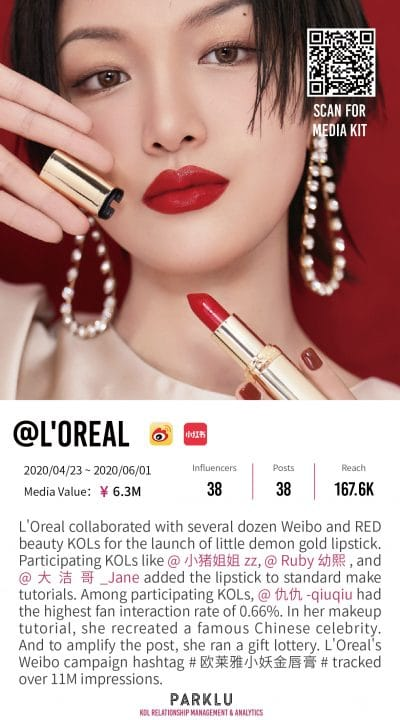 L'Oreal little demon gold lipstick