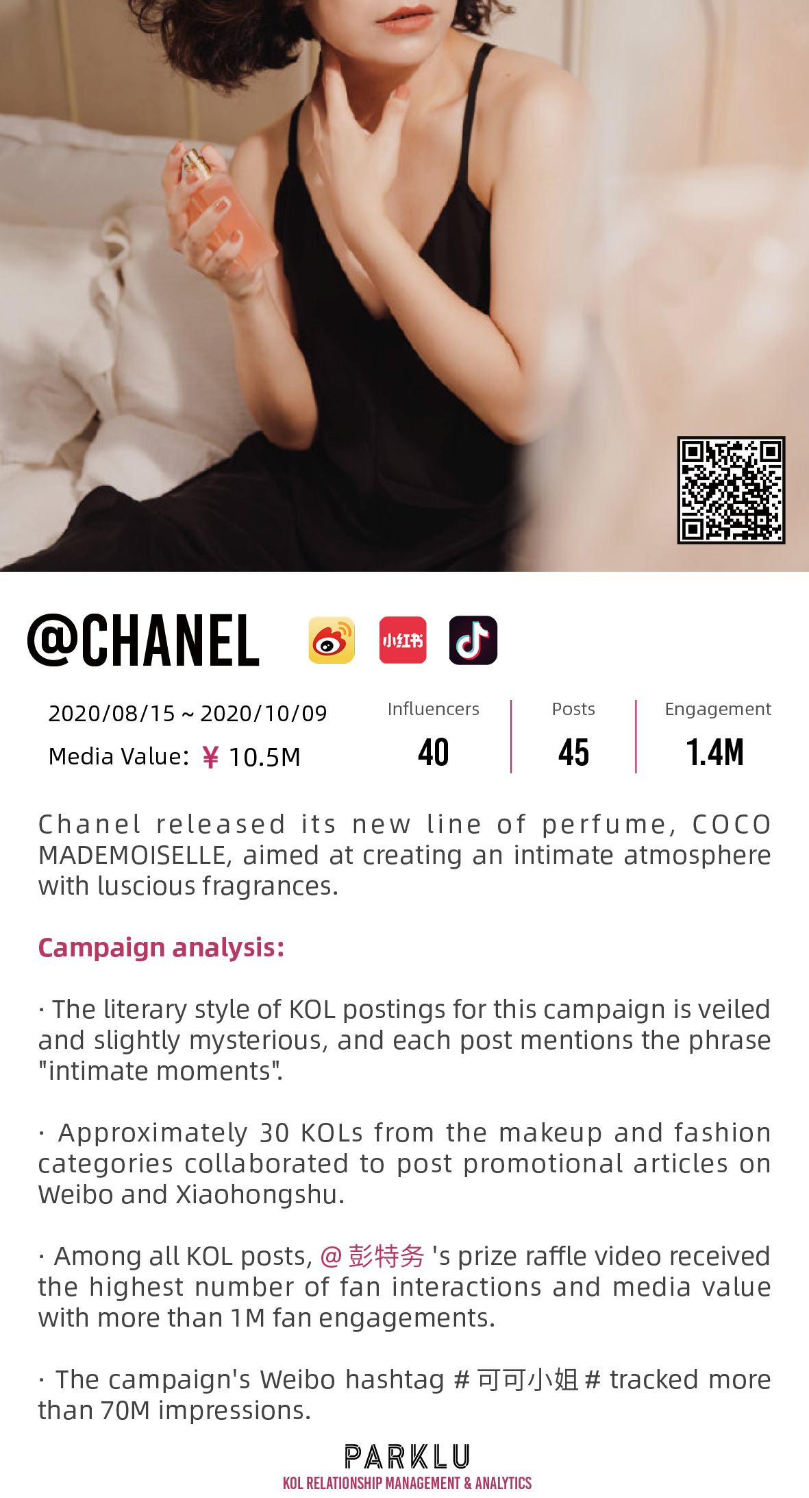 Chanel perfume COCO MADEMOISELLE KOL Marketing