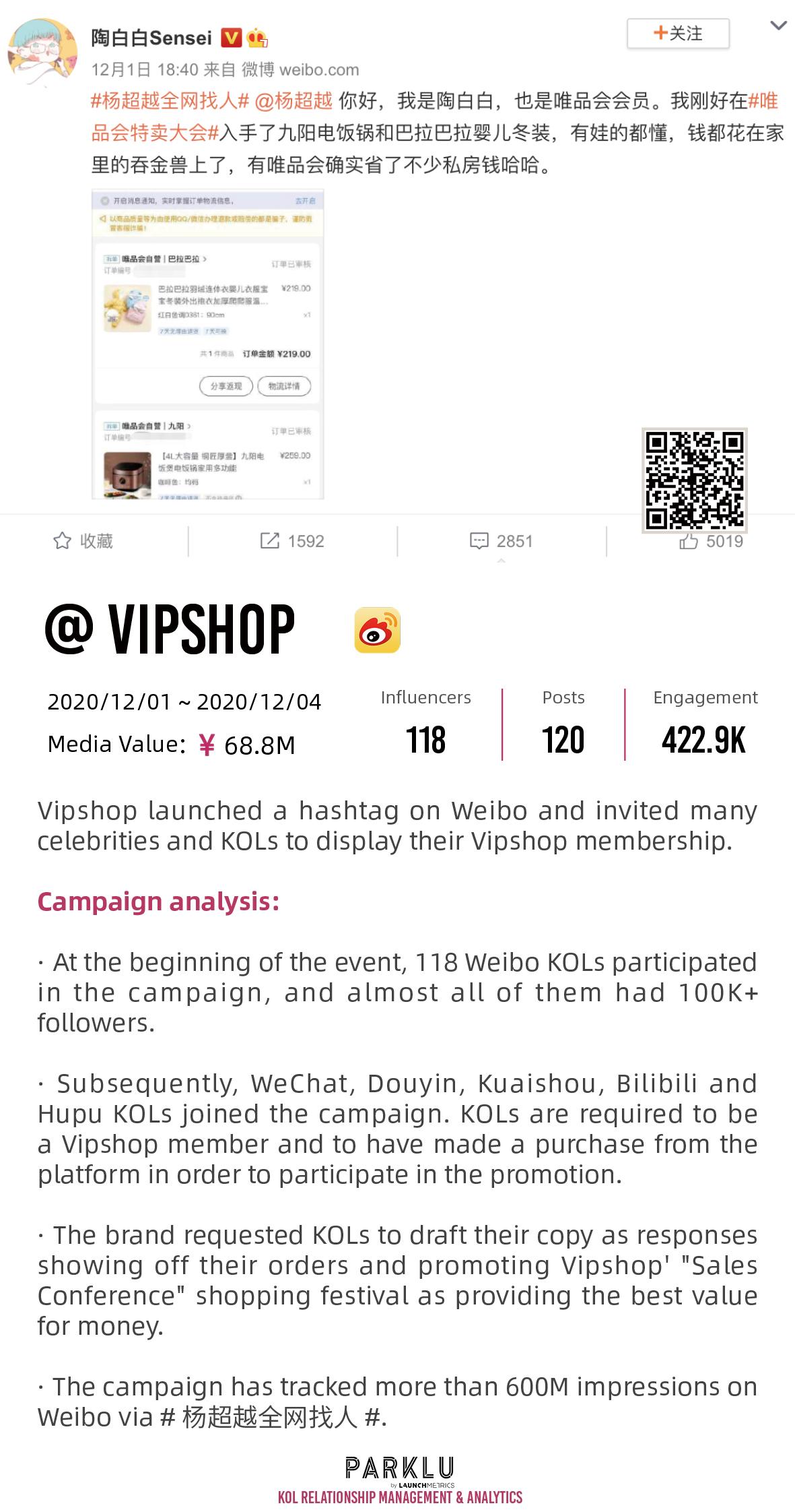 Vipshop Searching for Hidden Members